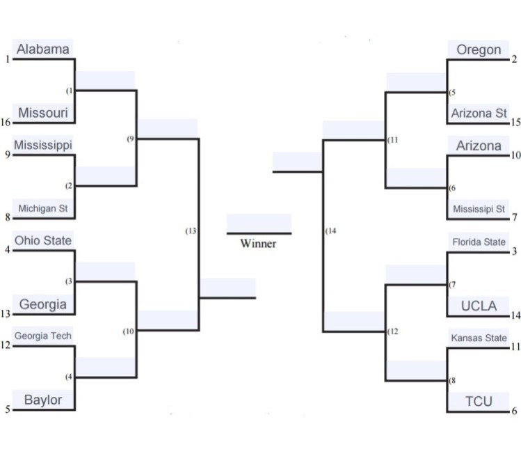 16TeamPlayoffBracket